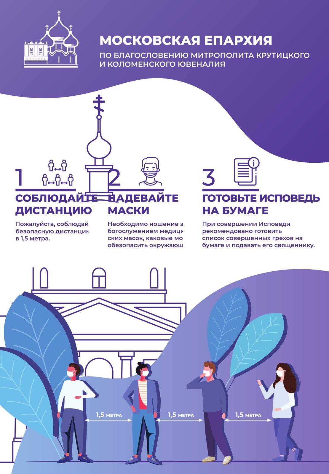 Поведение верующих при коронавирусе